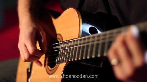 Kinh nghiệm mua đàn guitar cho người mới chơi