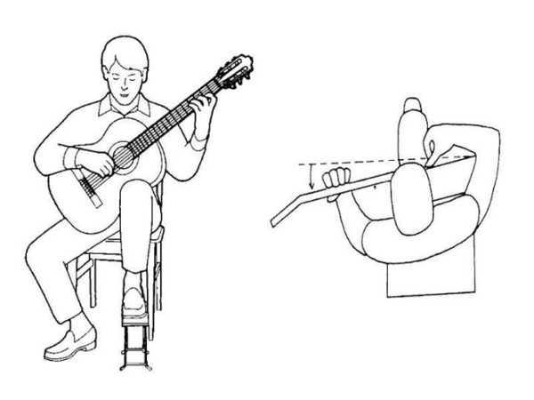 Hướng dẫn tư thế ôm đàn guitar cổ điển