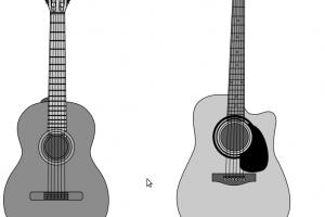 Phân biệt đàn guitar acoustic và đàn guitar classic